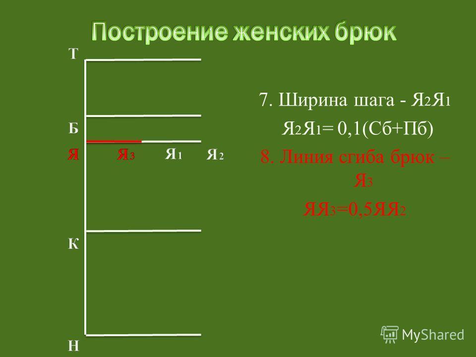 7. Ширина шага - Я 2 Я 1 Я 2 Я 1 = 0,1(Сб+Пб) 8. Линия сгиба брюк – Я 3 ЯЯ 3 =0,5ЯЯ 2