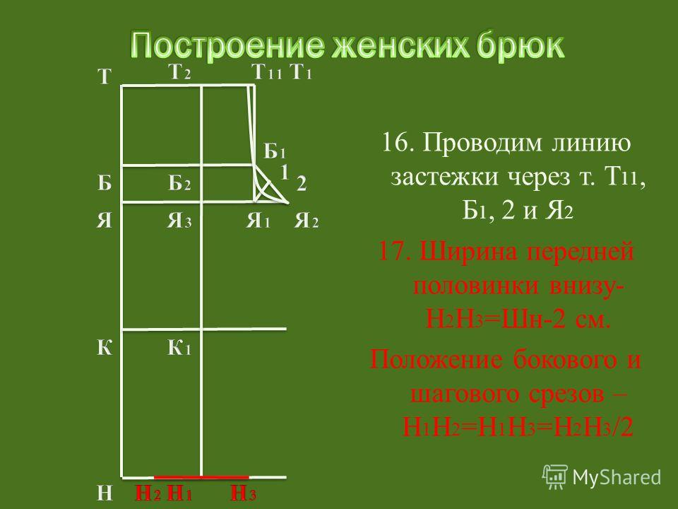 17. Ширина передней половинки внизу- Н 2 Н 3 =Шн-2 см. Положение бокового и шагового срезов – Н 1 Н 2 =Н 1 Н 3 =Н 2 Н 3 /2