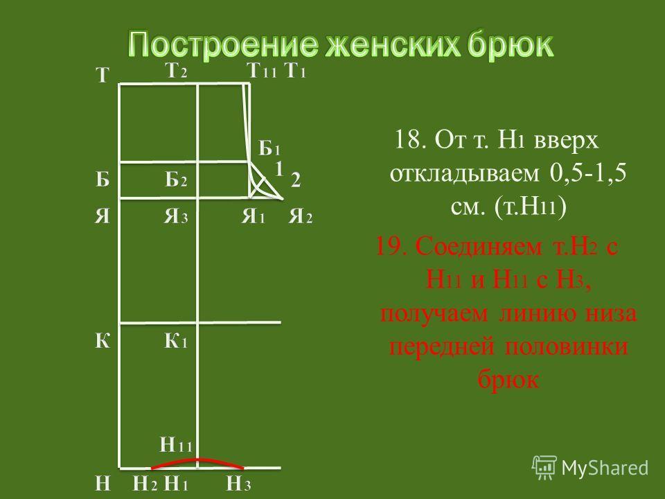 19. Соединяем т.Н 2 с Н 11 и Н 11 с Н 3, получаем линию низа передней половинки брюк