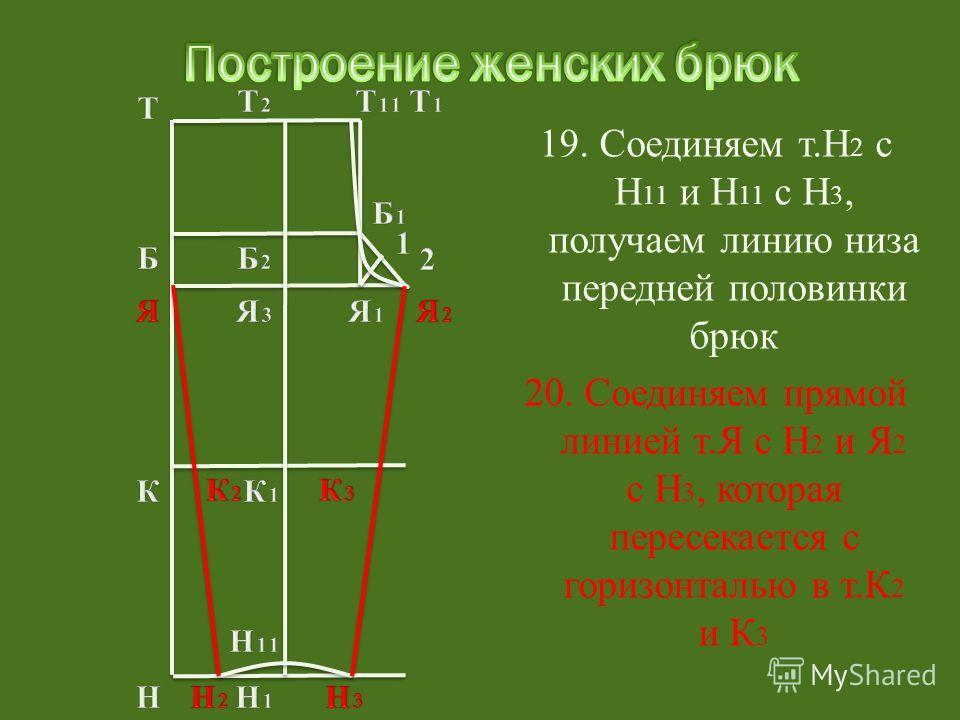 20. Соединяем прямой линией т.Я с Н 2 и Я 2 с Н 3, которая пересекается с горизонталью в т.К 2 и К 3