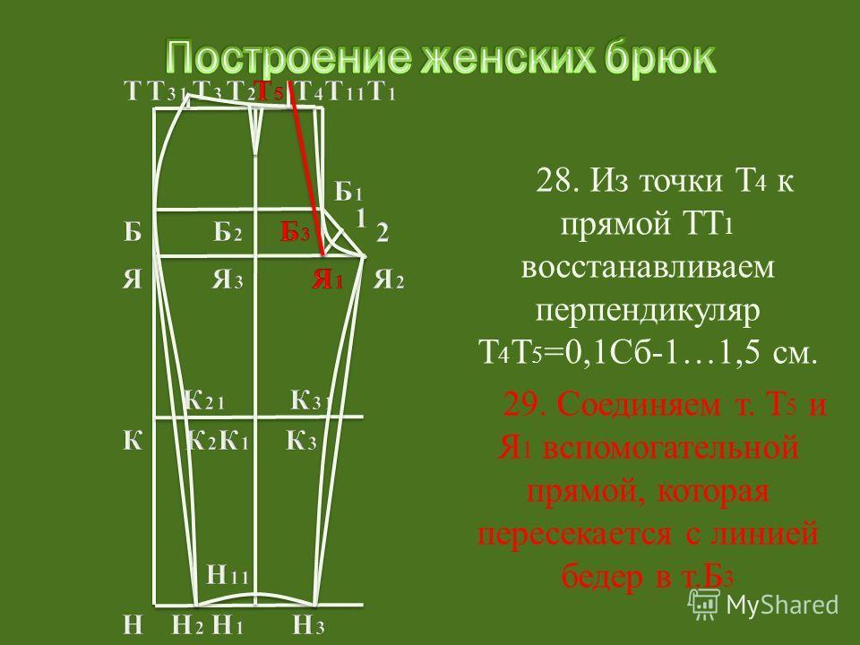 29. Соединяем т. Т 5 и Я 1 вспомогательной прямой, которая пересекается с линией бедер в т.Б 3