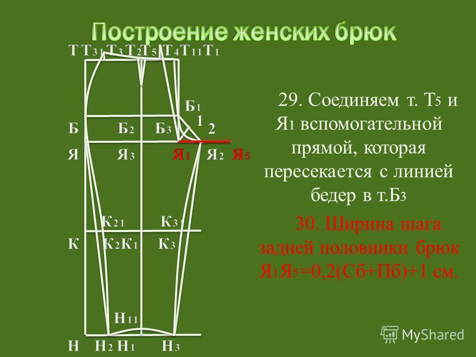 30. Ширина шага задней половинки брюк Я 1 Я 5 =0,2(Сб+Пб)+1 см.
