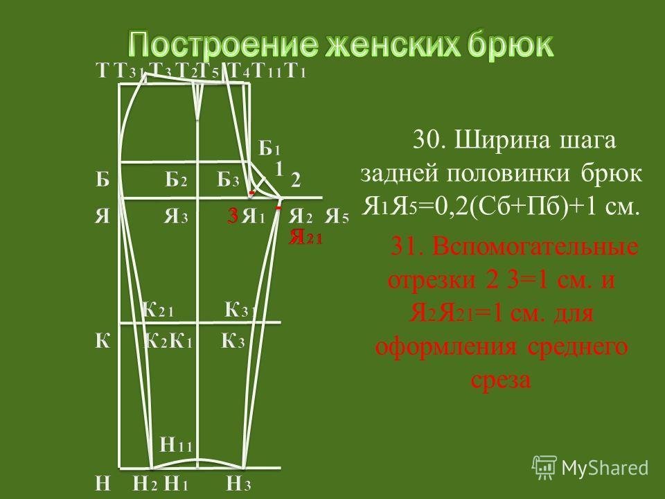 31. Вспомогательные отрезки 2 3=1 см. и Я 2 Я 21 =1 см. для оформления среднего среза