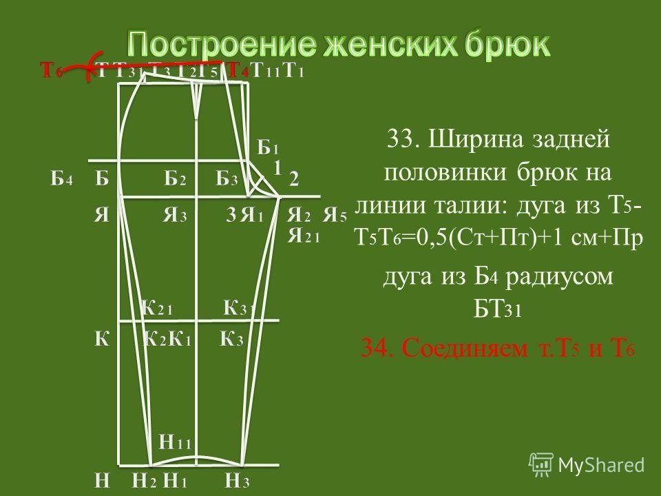 33. Ширина задней половинки брюк на линии талии: дуга из Т 5 - Т 5 Т 6 =0,5(Ст+Пт)+1 см+Пр дуга из Б 4 радиусом БТ 31 34. Соединяем т.Т 5 и Т 6