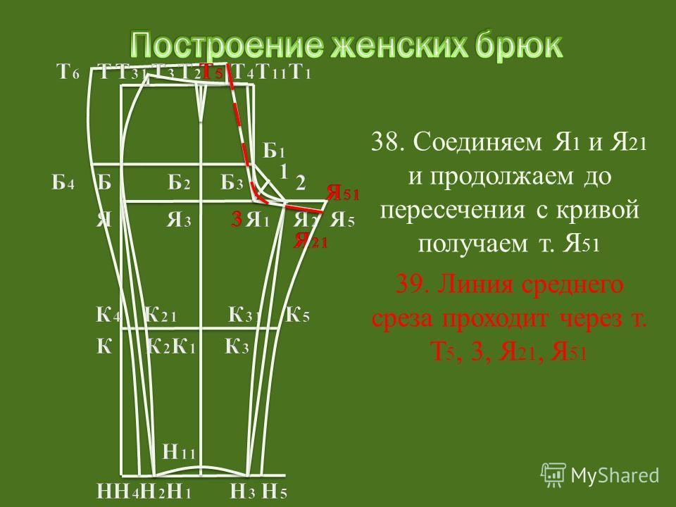 39. Линия среднего среза проходит через т. Т 5, 3, Я 21, Я 51