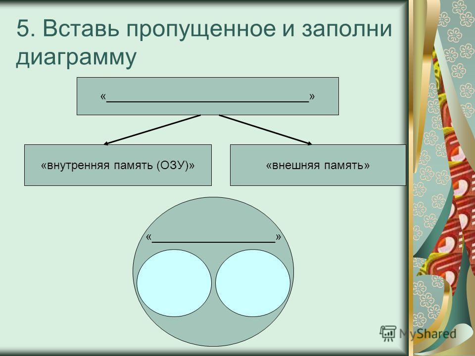 5. Вставь пропущенное и заполни диаграмму «_______________________________» «внутренняя память (ОЗУ)»«внешняя память» «___________________»