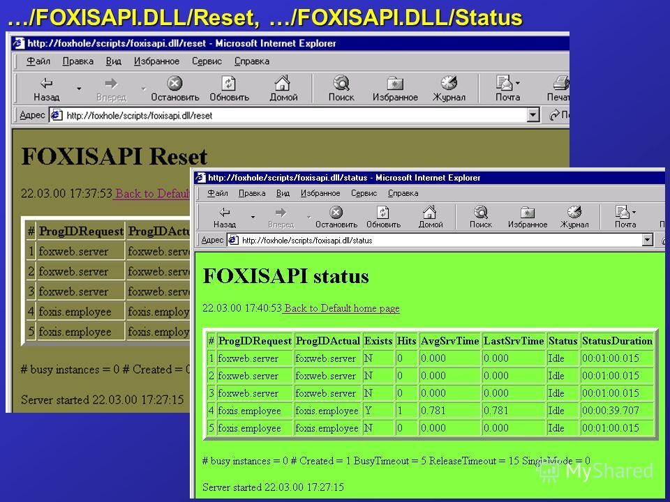 …/FOXISAPI.DLL/Reset, …/FOXISAPI.DLL/Status