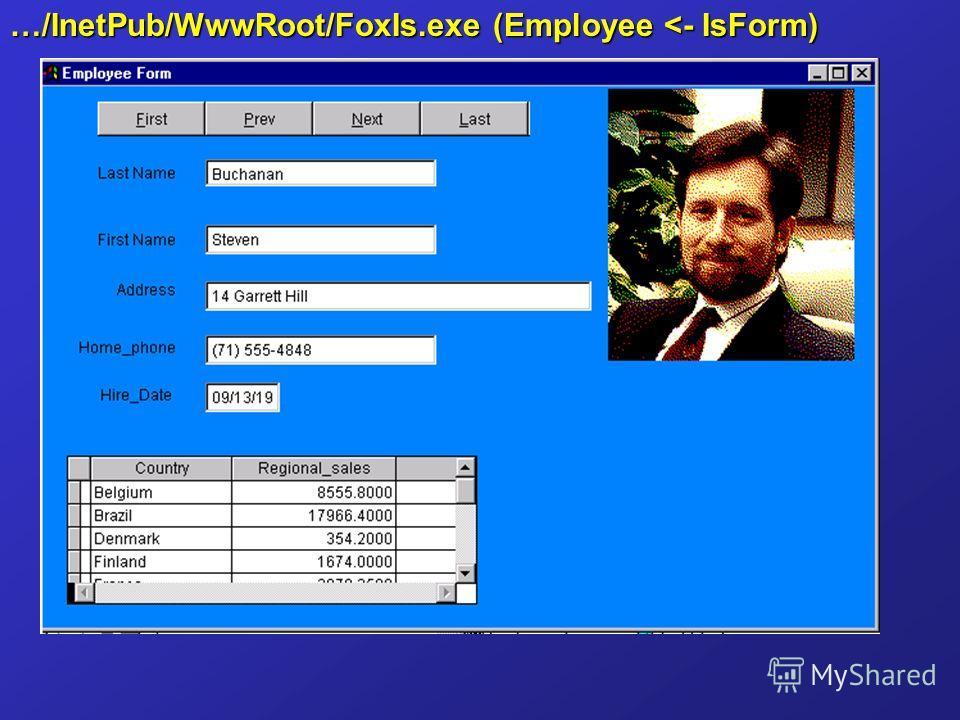 …/InetPub/WwwRoot/FoxIs.exe (Employee