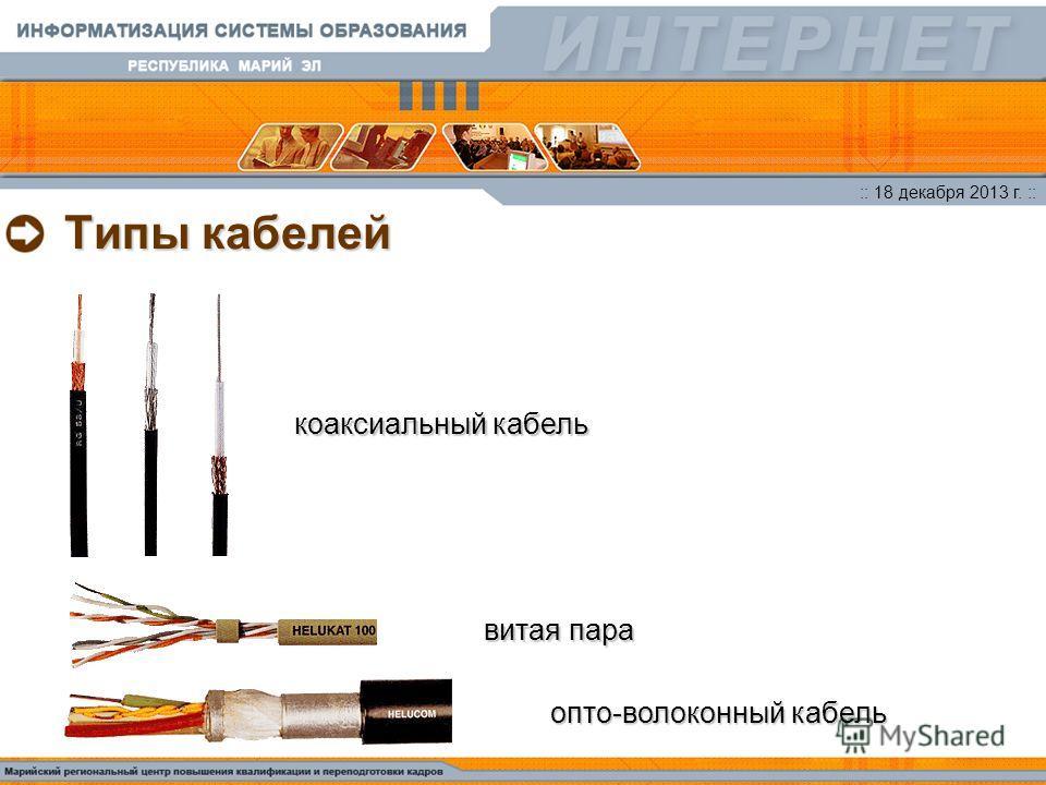 :: 18 декабря 2013 г. :: Типы кабелей коаксиальный кабель витая пара опто-волоконный кабель