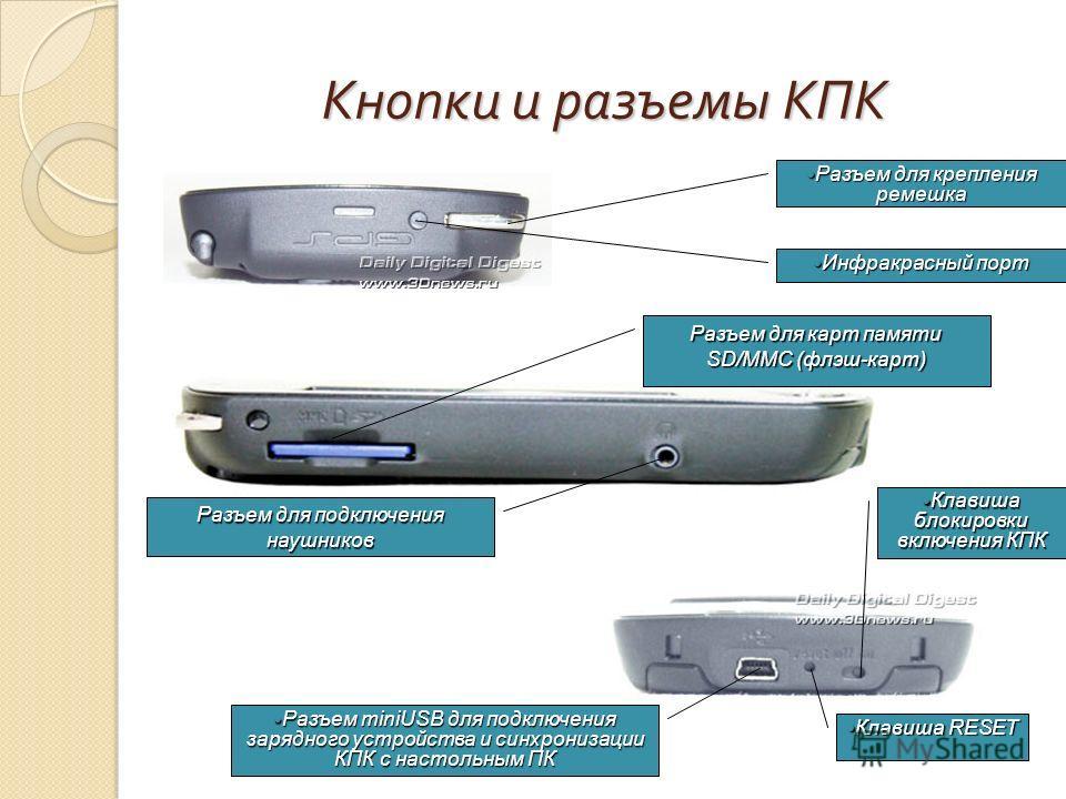 Кнопки и разъемы КПК Разъем для крепления ремешка Разъем для крепления ремешка Инфракрасный порт Инфракрасный порт Разъем для карт памяти SD/MMC (флэш-карт) Разъем для подключения наушников Разъем miniUSB для подключения зарядного устройства и синхро