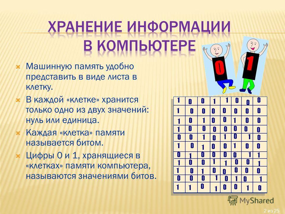 2 из 25 Машинную память удобно представить в виде листа в клетку. В каждой «клетке» хранится только одно из двух значений: нуль или единица. Каждая «клетка» памяти называется битом. Цифры 0 и 1, хранящиеся в «клетках» памяти компьютера, называются зн