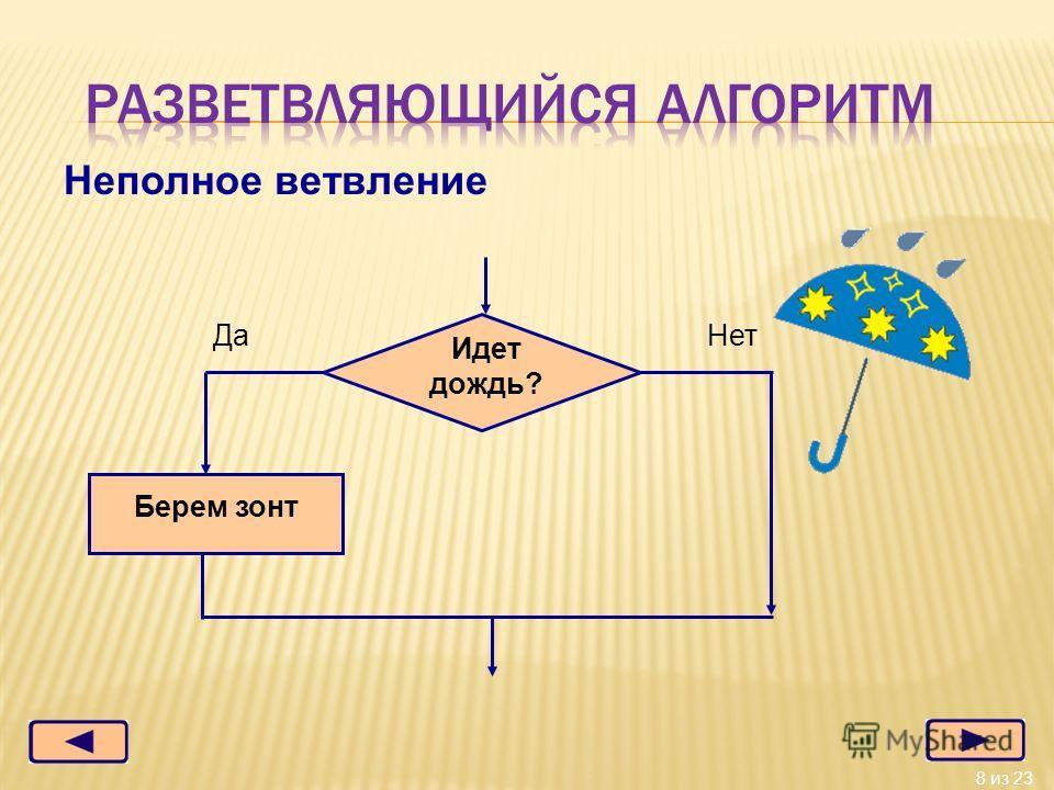 8 из 23 Идет дождь? НетДа Берем зонт Неполное ветвление