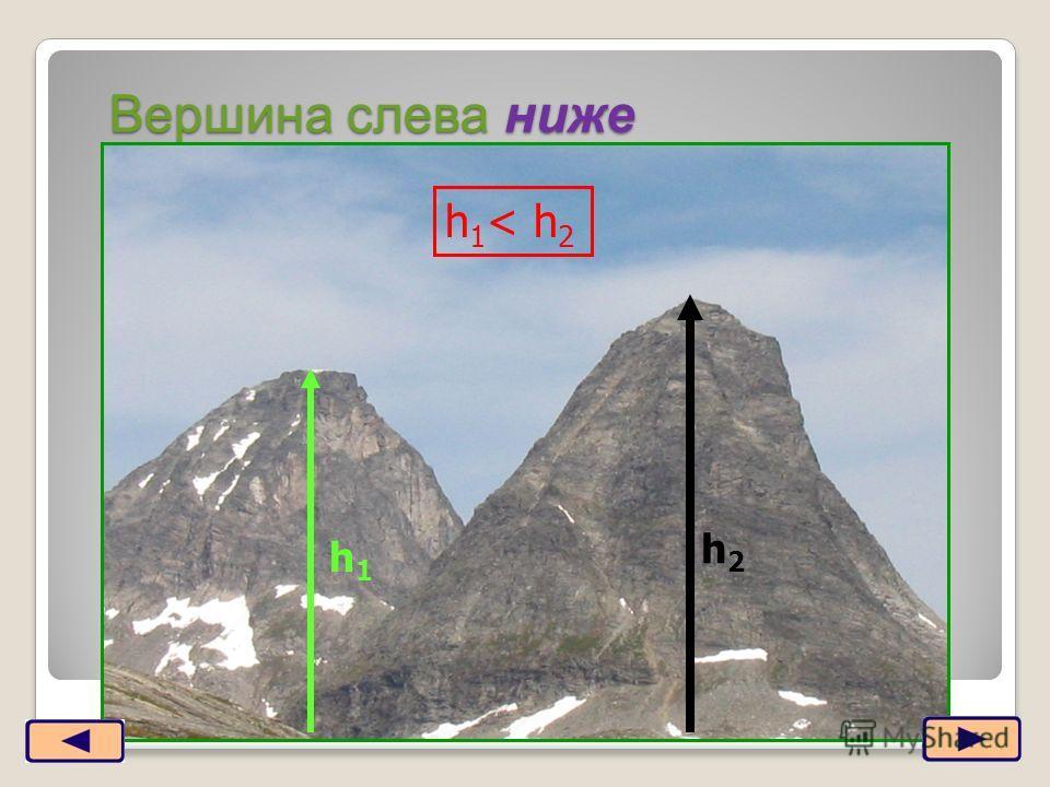 Вершина слева ниже h1h1 h2h2 h1< h2h1< h2