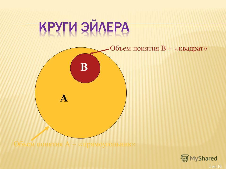 5 из 16 А В Объем понятия А – «прямоугольник» Объем понятия В – «квадрат»