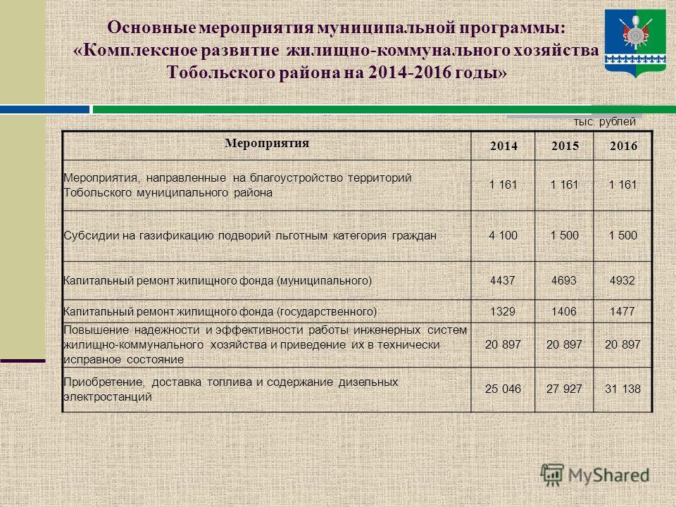 МУНИЦИПАЛЬНЫЕ ПРОГРАММЫ на 2014-2016 годы
