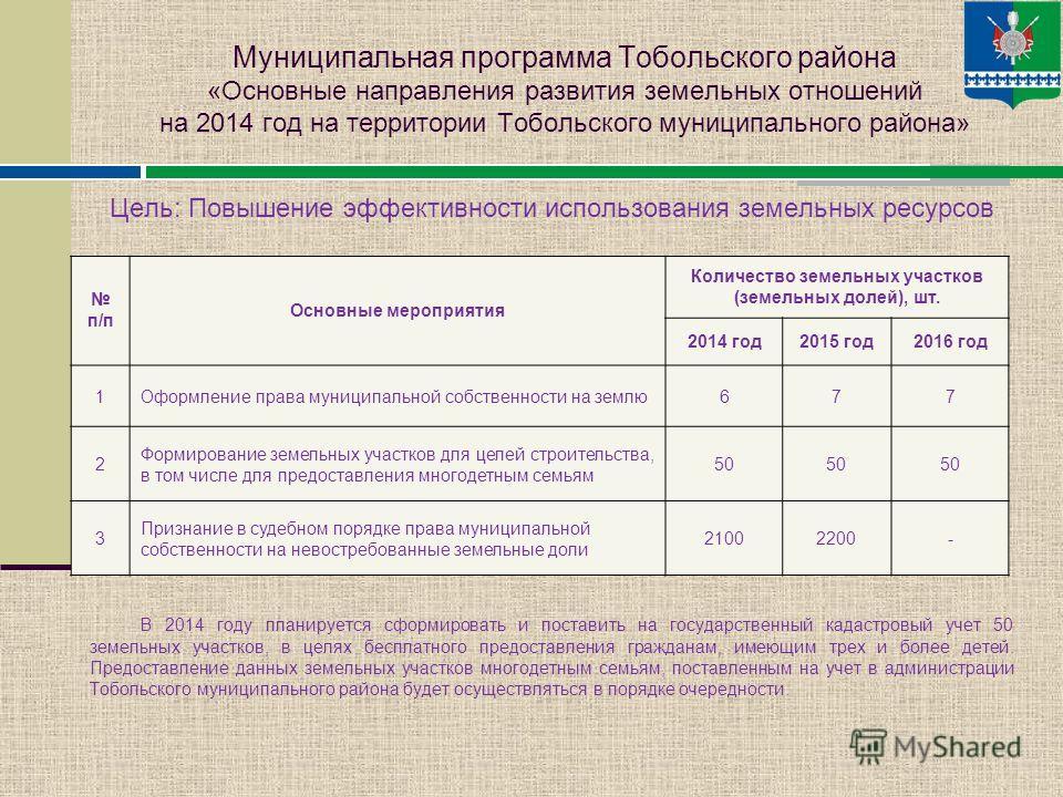 Направления средств в объекты жилищно-коммунального хозяйства и газификации на 2014 год 2014 год – 56 970 тысруб. Мероприятия, направленные на благоустройство территорий сельских поселений в сумме 1 161 тыс. руб. Выполнение работ по ремонту котельных