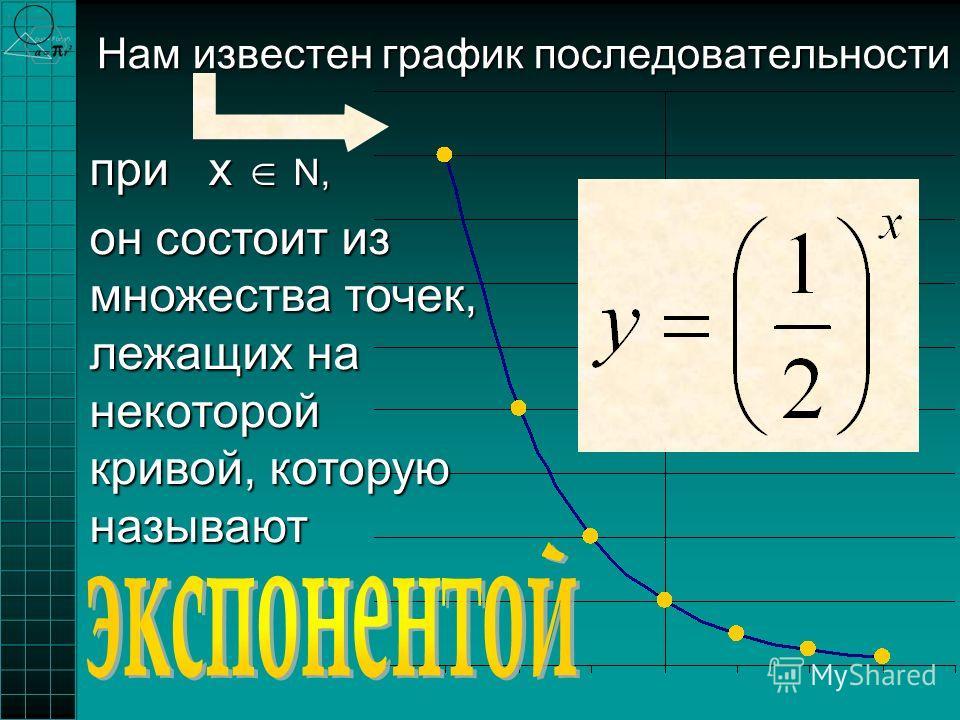 Нам известен график последовательности при х N, он состоит из множества точек, лежащих на некоторой кривой, которую называют