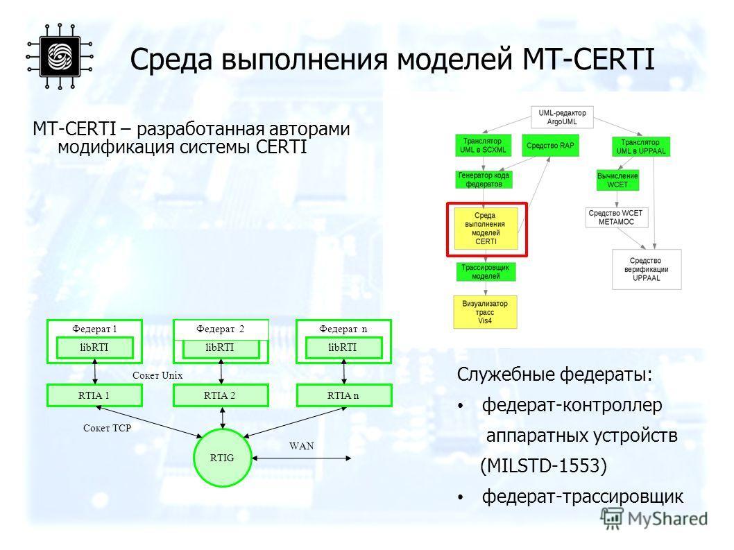 Среда выполнения моделей MT-CERTI MT-CERTI – разработанная авторами модификация системы CERTI Служебные федераты: федерат-контроллер аппаратных устройств (MILSTD-1553) федерат-трассировщик libRTI RTIA 1 Федерат 1 RTIG WAN Сокет Unix Сокет TCP libRTI