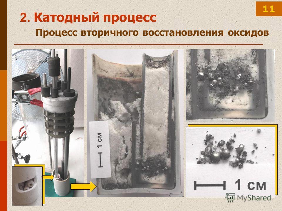 Процесс вторичного восстановления оксидов 2. Катодный процесс