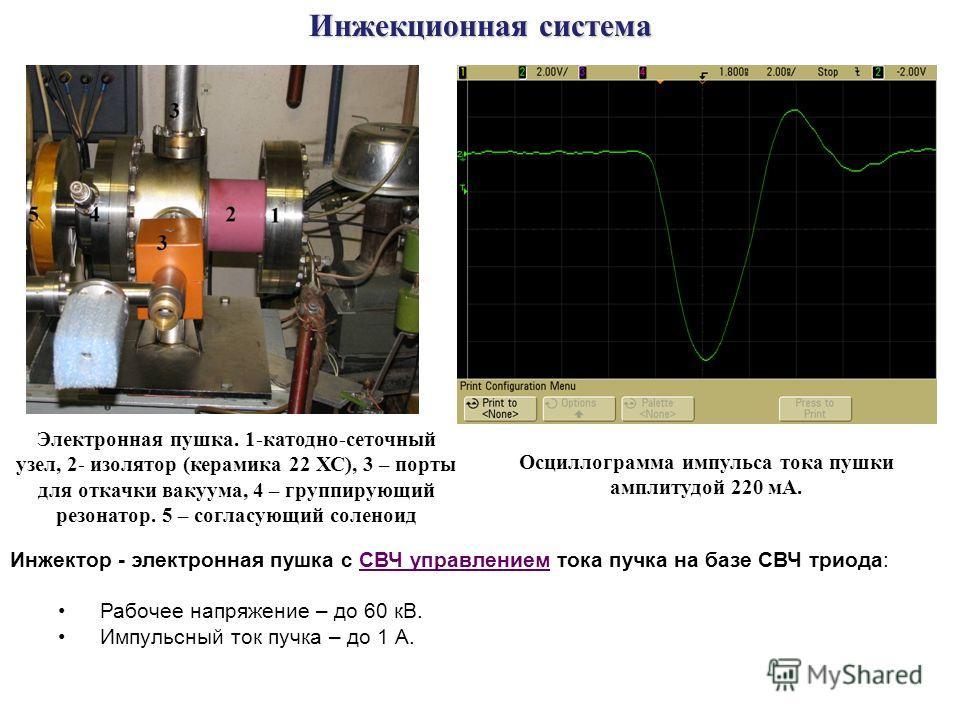 Инжекционная система Электронная пушка. 1-катодно-сеточный узел, 2- изолятор (керамика 22 ХС), 3 – порты для откачки вакуума, 4 – группирующий резонатор. 5 – согласующий соленоид Осциллограмма импульса тока пушки амплитудой 220 мА. Инжектор - электро