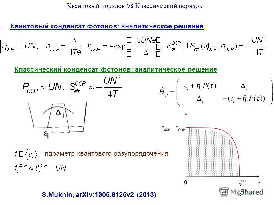 Квантовый конденсат фотонов: аналитическое решение Классический конденсат фотонов: аналитическое решение S.Mukhin, arXiv:1305.6125v2 (2013) Квантовый порядок vs Классический порядок параметр квантового разупорядочения