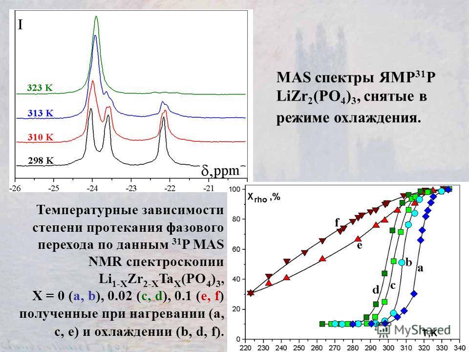 МАS спектры ЯМР 31 Р LiZr 2 (PO 4 ) 3, снятые в режиме охлаждения. Температурные зависимости степени протекания фазового перехода по данным 31 P MAS NMR спектроскопии Li 1-X Zr 2-X Ta X (PO 4 ) 3, X = 0 (a, b), 0.02 (c, d), 0.1 (e, f) полученные при