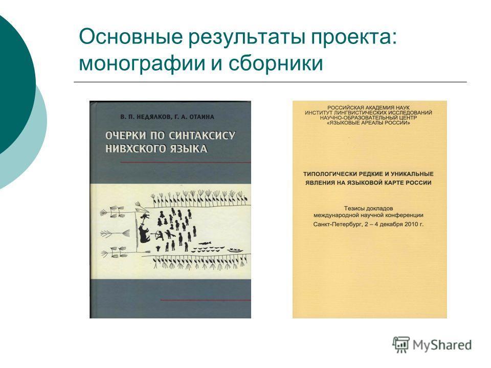 Основные результаты проекта: монографии и сборники