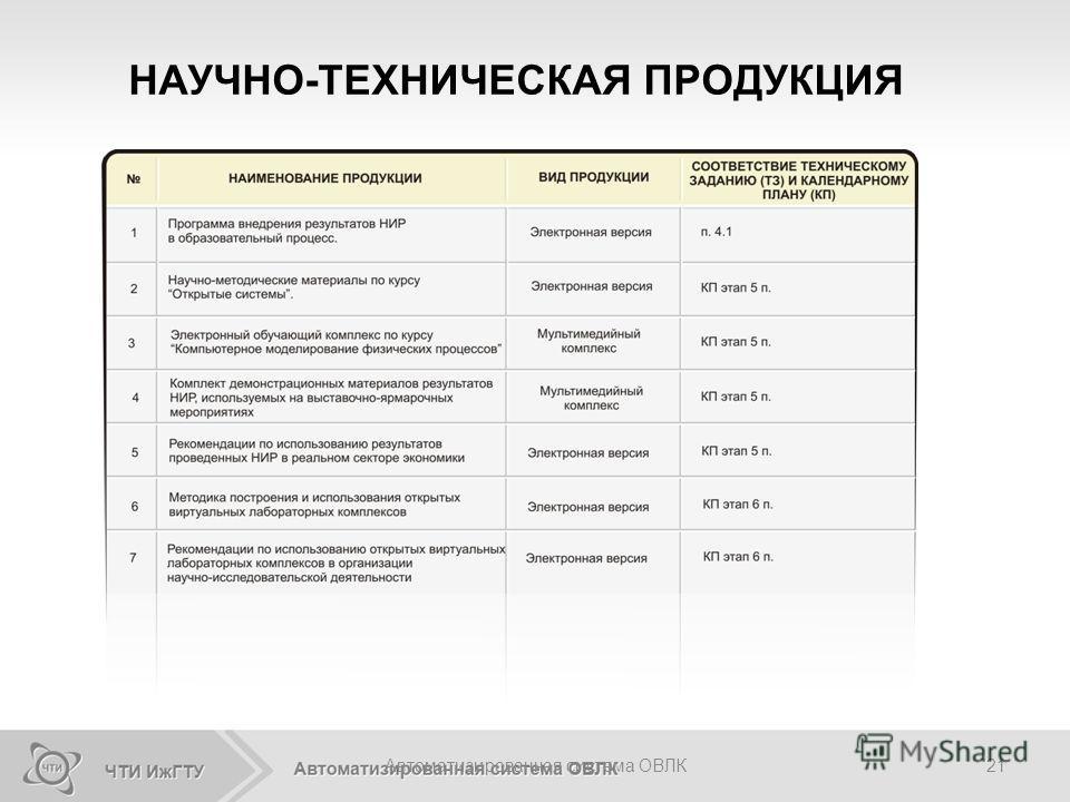 НАУЧНО-ТЕХНИЧЕСКАЯ ПРОДУКЦИЯ Автоматизированная система ОВЛК21