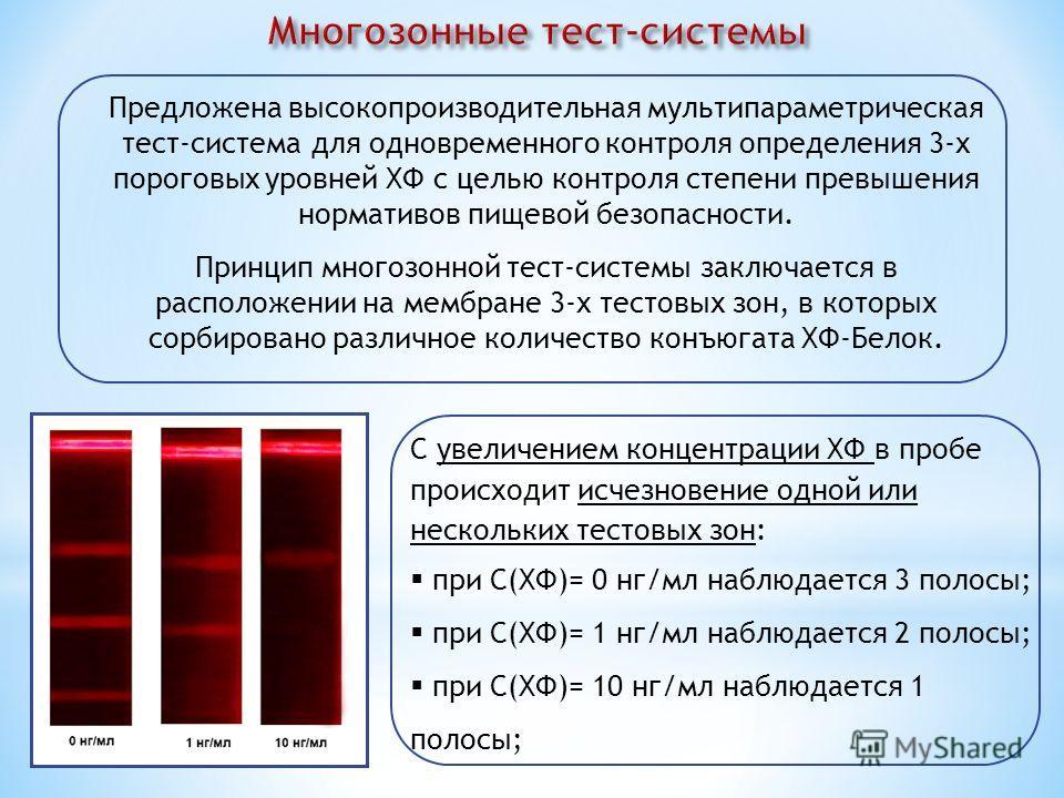 Предложена высокопроизводительная мультипараметрическая тест-система для одновременного контроля определения 3-х пороговых уровней ХФ с целью контроля степени превышения нормативов пищевой безопасности. Принцип многозонной тест-системы заключается в