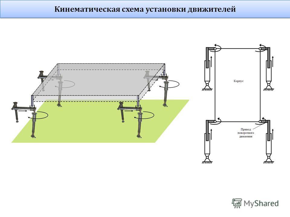 Кинематическая схема установки движителей