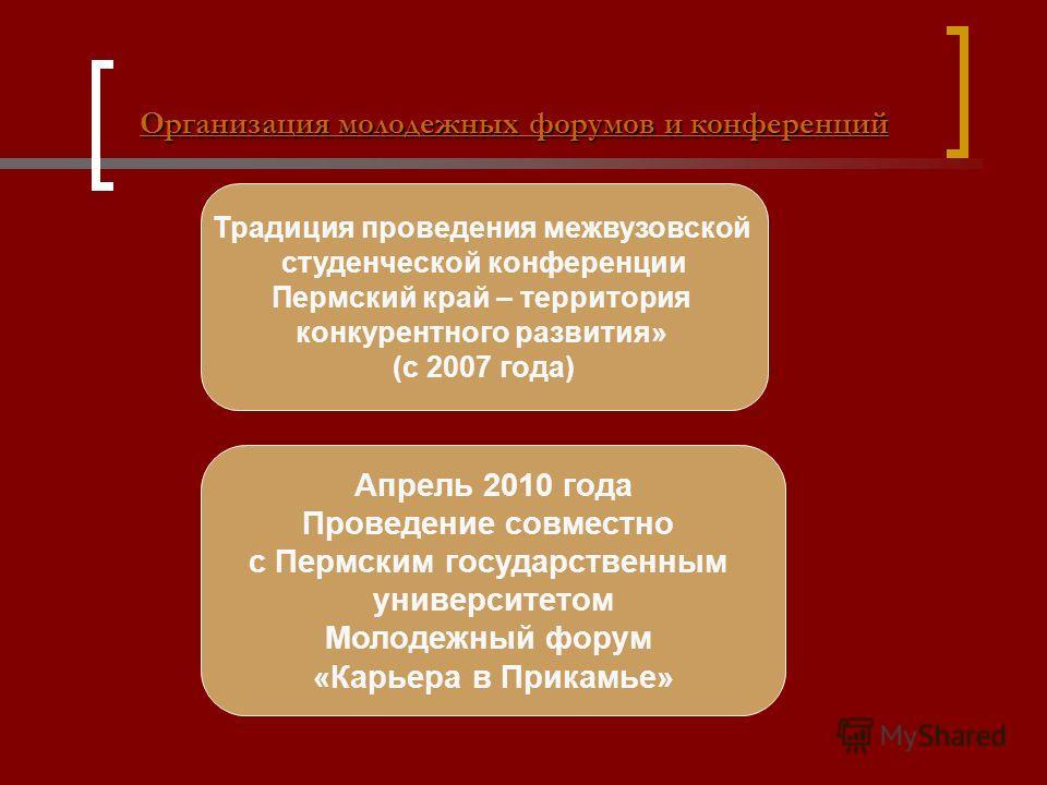 Организация молодежных форумов и конференций Традиция проведения межвузовской студенческой конференции Пермский край – территория конкурентного развития» (с 2007 года) Апрель 2010 года Проведение совместно с Пермским государственным университетом Мол