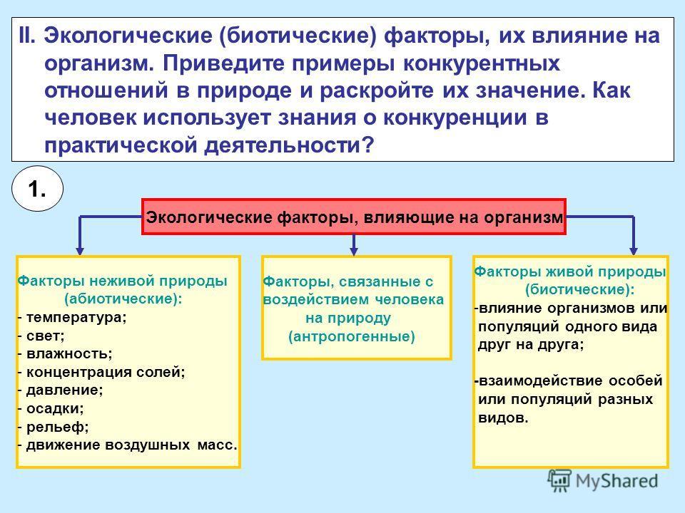 II. Экологические (биотические) факторы, их влияние на организм. Приведите примеры конкурентных отношений в природе и раскройте их значение. Как человек использует знания о конкуренции в практической деятельности? Экологические факторы, влияющие на о