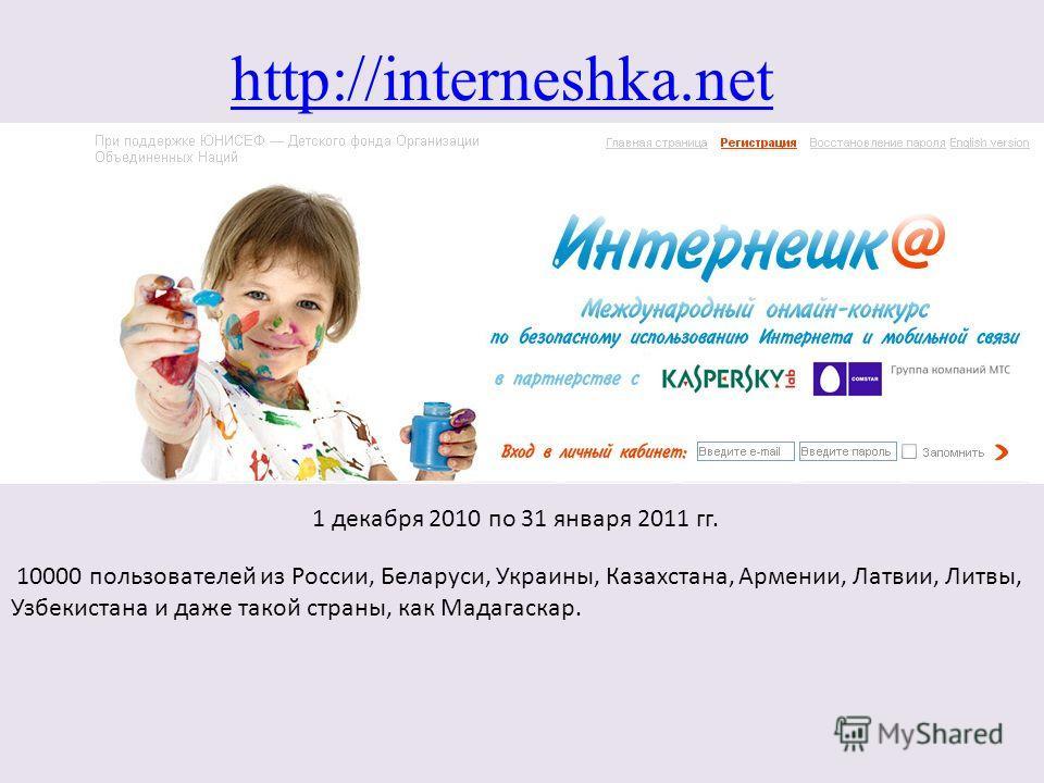http://interneshka.net 1 декабря 2010 по 31 января 2011 гг. 10000 пользователей из России, Беларуси, Украины, Казахстана, Армении, Латвии, Литвы, Узбекистана и даже такой страны, как Мадагаскар.
