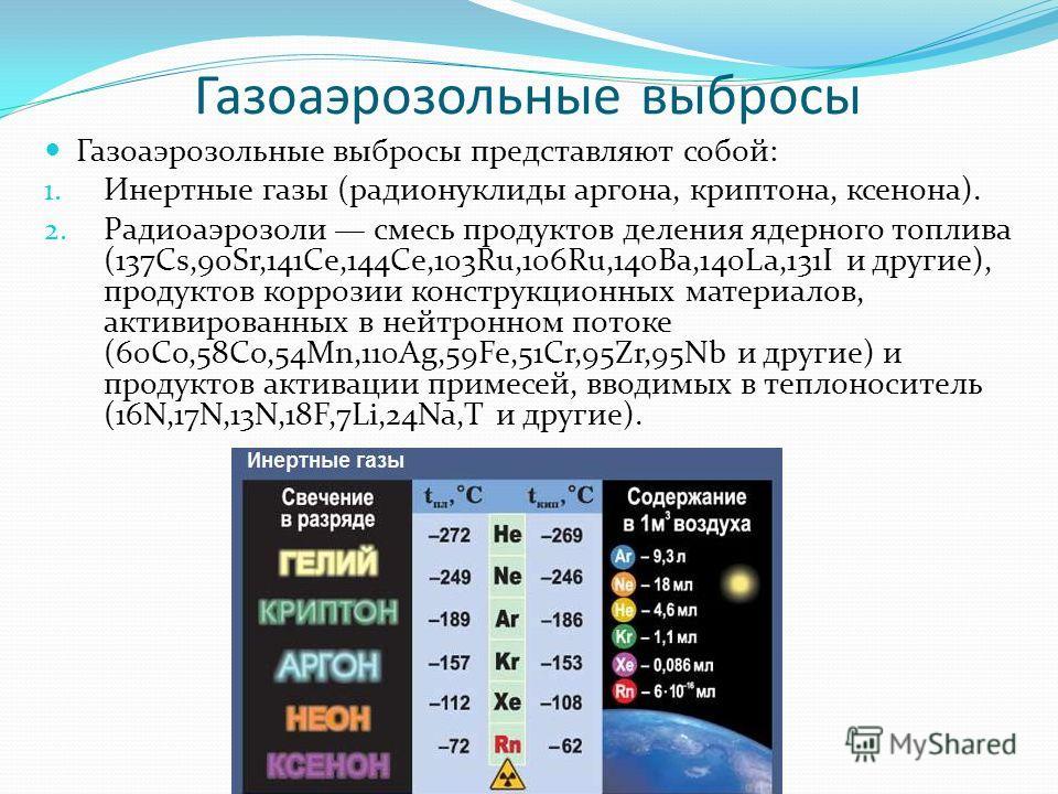 Газоаэрозольные выбросы Газоаэрозольные выбросы представляют собой: 1. Инертные газы (радионуклиды аргона, криптона, ксенона). 2. Радиоаэрозоли смесь продуктов деления ядерного топлива (137Cs,90Sr,141Ce,144Ce,103Ru,106Ru,140Ba,140La,131I и другие), п