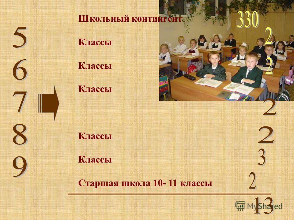Школьный контингент Классы Старшая школа 10- 11 классы