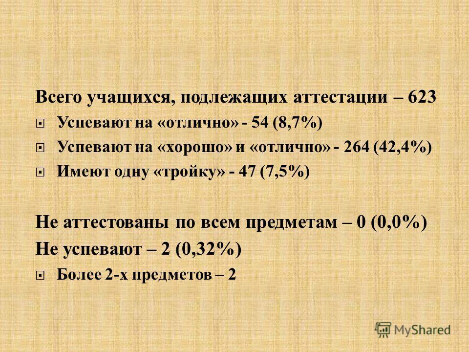 Всего учащихся, подлежащих аттестации – 623 Успевают на « отлично » - 54 (8,7%) Успевают на « хорошо » и « отлично » - 264 (42,4%) Имеют одну « тройку » - 47 (7,5%) Не аттестованы по всем предметам – 0 (0,0%) Не успевают – 2 (0,32%) Более 2- х предме