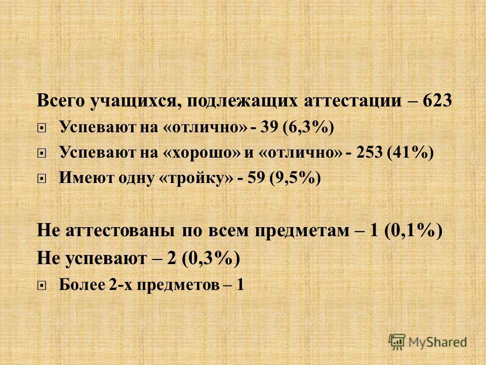 Всего учащихся, подлежащих аттестации – 623 Успевают на « отлично » - 39 (6,3%) Успевают на « хорошо » и « отлично » - 253 (41%) Имеют одну « тройку » - 59 (9,5%) Не аттестованы по всем предметам – 1 (0,1%) Не успевают – 2 (0,3%) Более 2- х предметов
