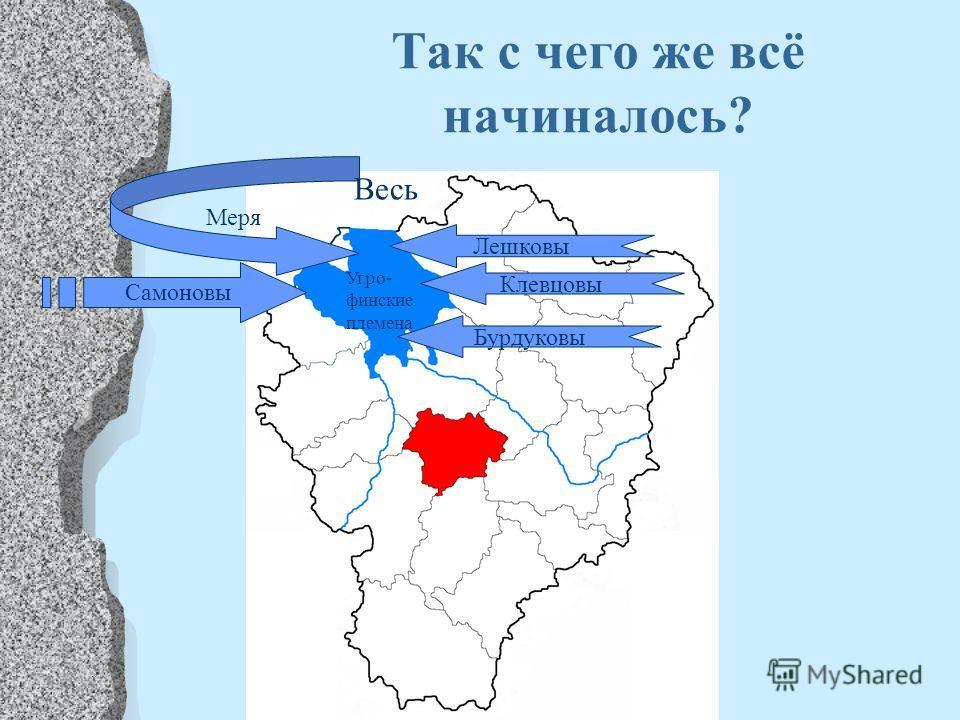 Так с чего же всё начиналось? Самоновы Меря Клевцовы Лешковы Бурдуковы Угро- финские племена Весь