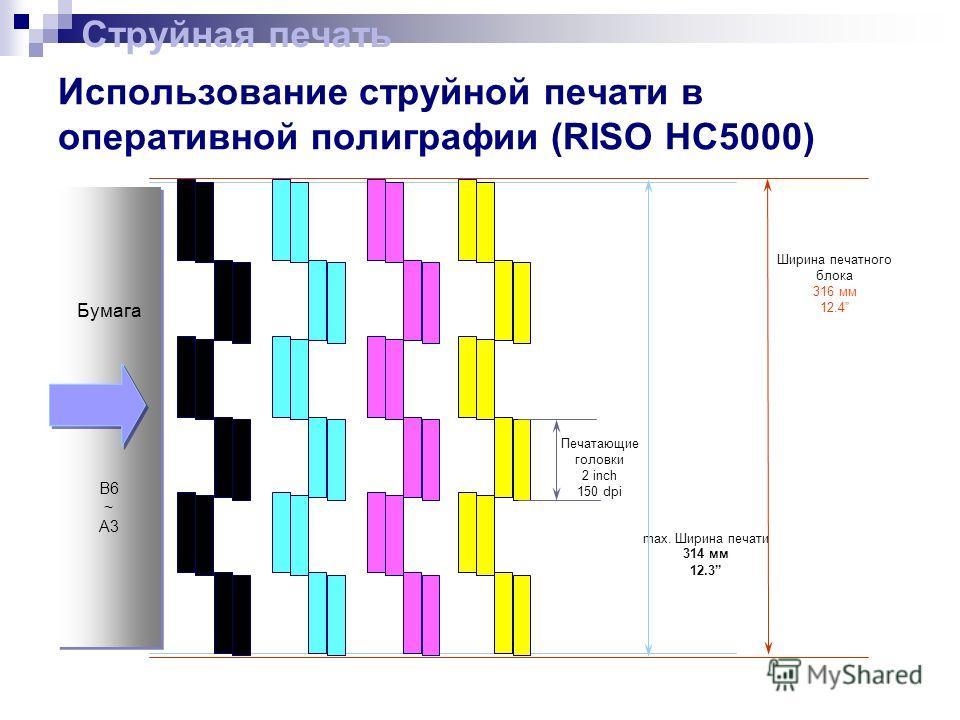 Использование струйной печати в оперативной полиграфии (RISO HC5000) Струйная печать max. Ширина печати 314 мм 12.3 Ширина печатного блока 316 мм 12.4 Печатающие головки 2 inch 150 dpi Бумага B6 ~ A3 Бумага B6 ~ A3