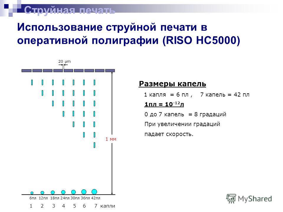 Использование струйной печати в оперативной полиграфии (RISO HC5000) Струйная печать 20 µ m 1 мм 6пл 12пл 18пл 24пл 30пл 36пл 42пл 1 2 3 4 5 6 7 капли Размеры капель 1 капля = 6 пл, 7 капель = 42 пл 1пл = 10 -12 л 0 до 7 капель = 8 градаций При увели