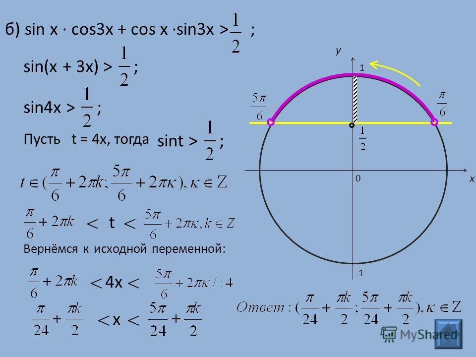 б) sin x · cos3x + cos x ·sin3x > ; sin(x + 3x) > ; sin4x > ; Пусть t = 4х, тогда 0 x y 1