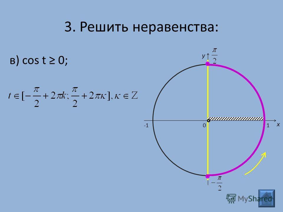 в) cos t 0; 3. Решить неравенства: 0 x y 1