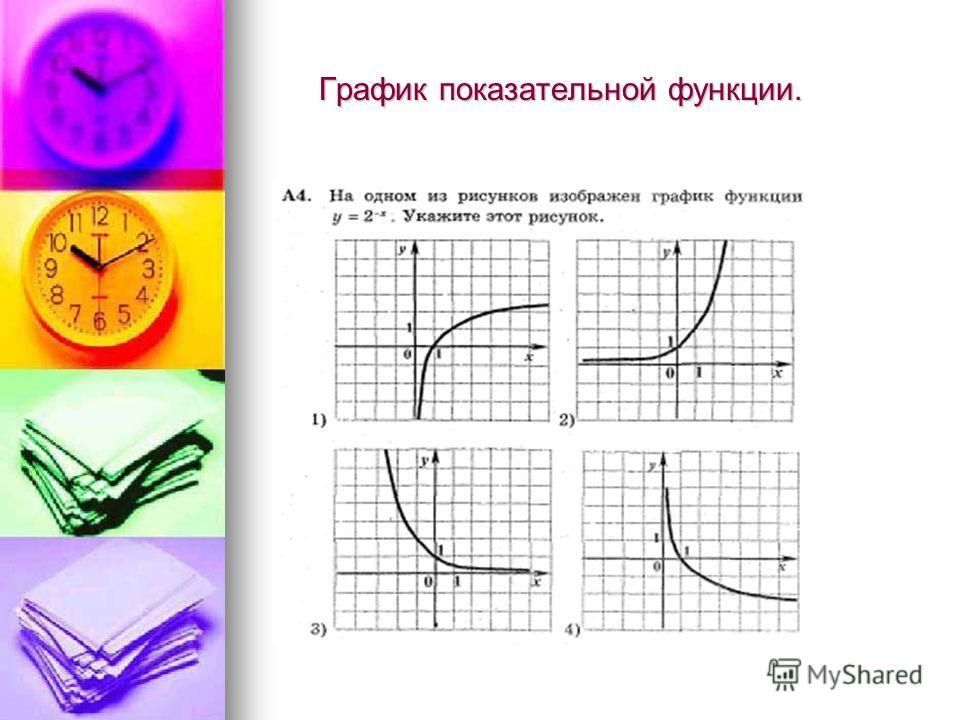 График показательной функции.