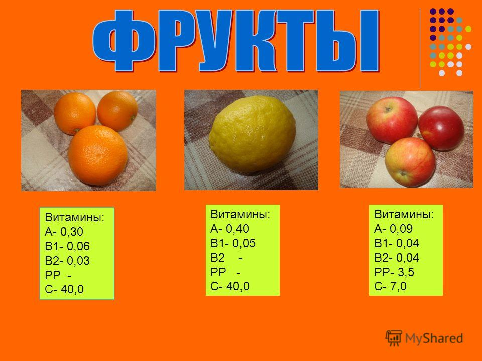 Витамины: А- 0,30 В1- 0,06 В2- 0,03 РР - С- 40,0 Витамины: А- 0,40 В1- 0,05 В2 - РР - С- 40,0 Витамины: А- 0,09 В1- 0,04 В2- 0,04 РР- 3,5 С- 7,0