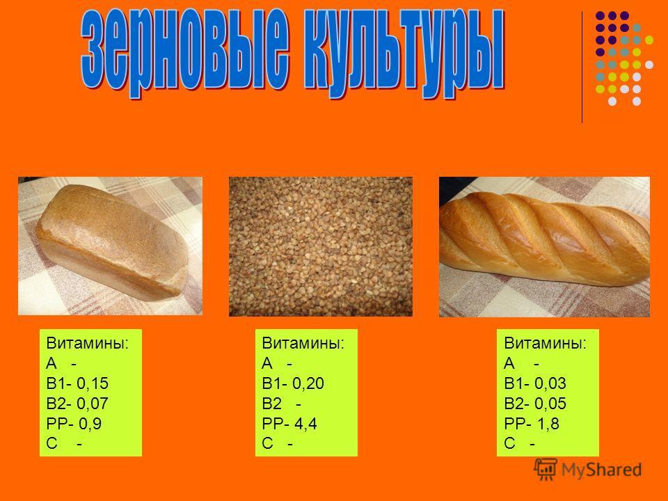 Витамины: А - В1- 0,15 В2- 0,07 РР- 0,9 С - Витамины: А - В1- 0,20 В2 - РР- 4,4 С - Витамины: А - В1- 0,03 В2- 0,05 РР- 1,8 С -