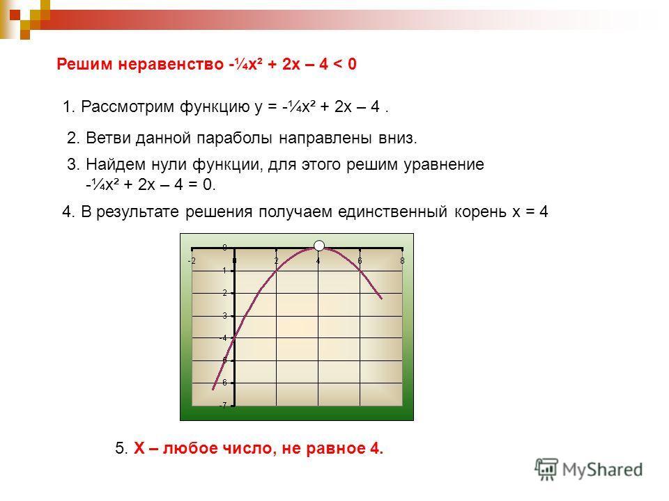 Решим неравенство -¼х² + 2х – 4 < 0 1. Рассмотрим функцию у = -¼х² + 2х – 4. 2. Ветви данной параболы направлены вниз. 3. Найдем нули функции, для этого решим уравнение -¼х² + 2х – 4 = 0. 4. В результате решения получаем единственный корень х = 4 5.