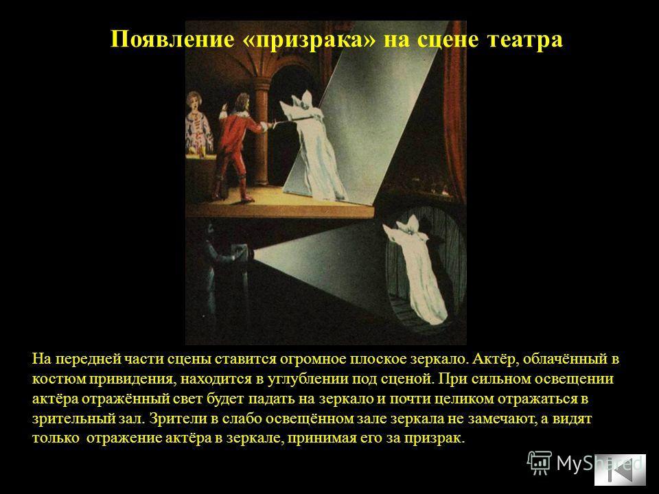 Появление «призрака» на сцене театра На передней части сцены ставится огромное плоское зеркало. Актёр, облачённый в костюм привидения, находится в углублении под сценой. При сильном освещении актёра отражённый свет будет падать на зеркало и почти цел