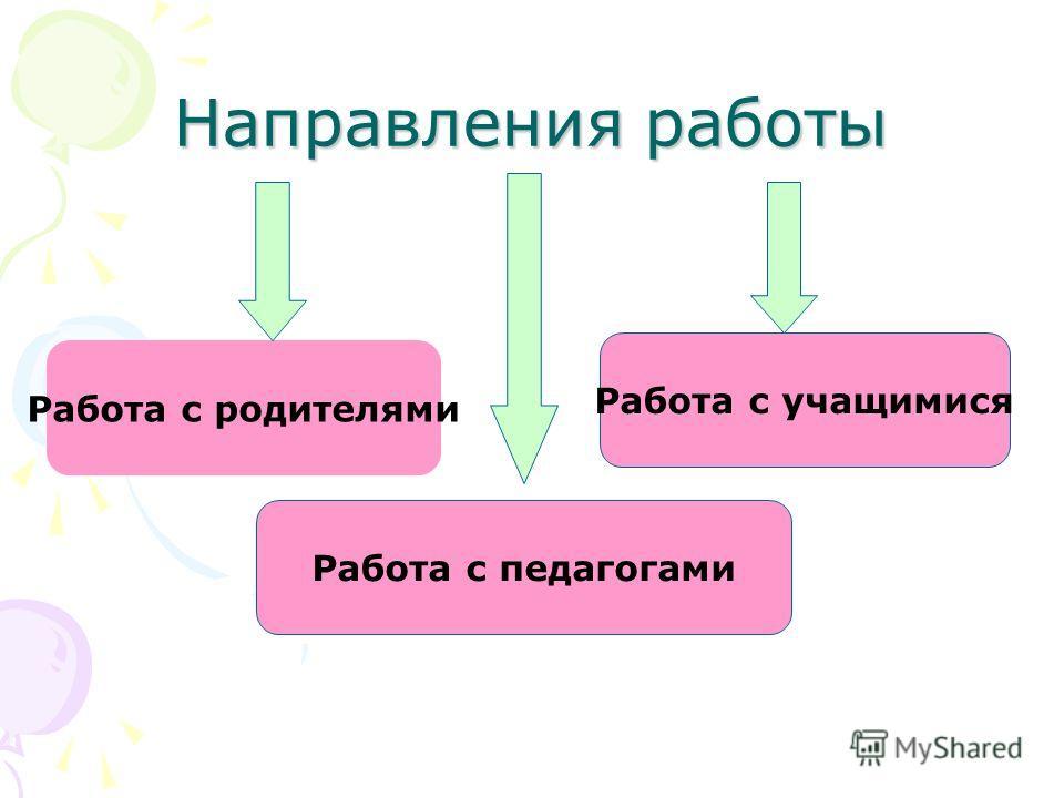 Направления работы Работа с родителями Работа с педагогами Работа с учащимися