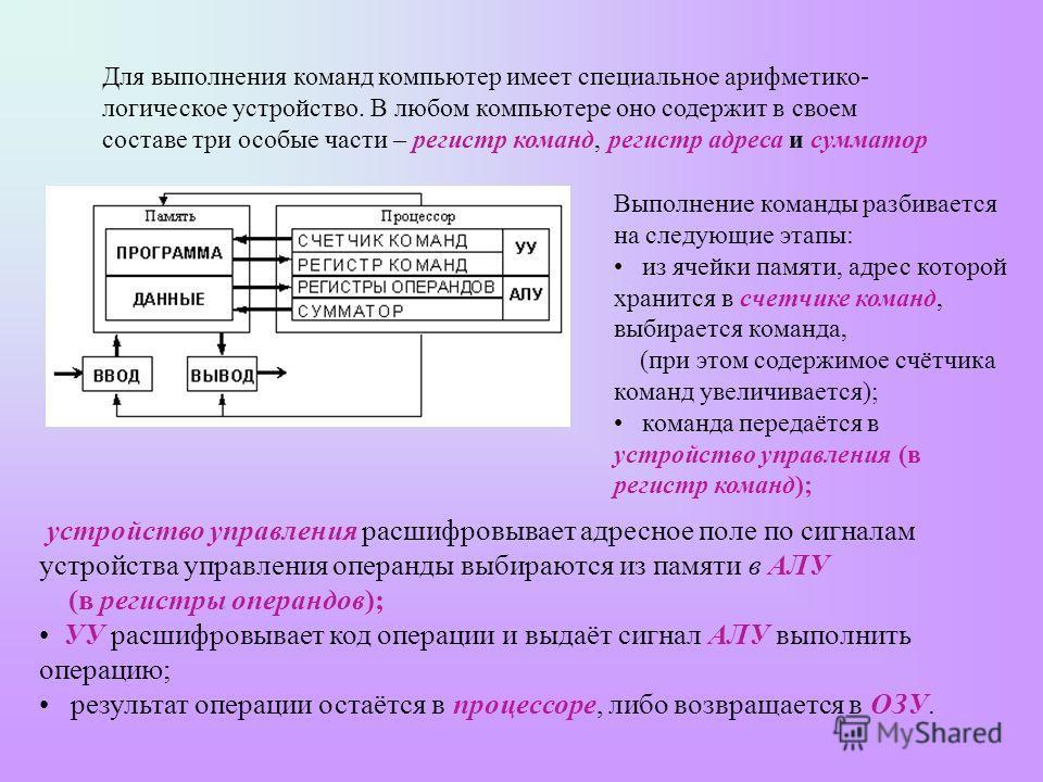 Для выполнения команд компьютер имеет специальное арифметико- логическое устройство. В любом компьютере оно содержит в своем составе три особые части – регистр команд, регистр адреса и сумматор устройство управления расшифровывает адресное поле по си