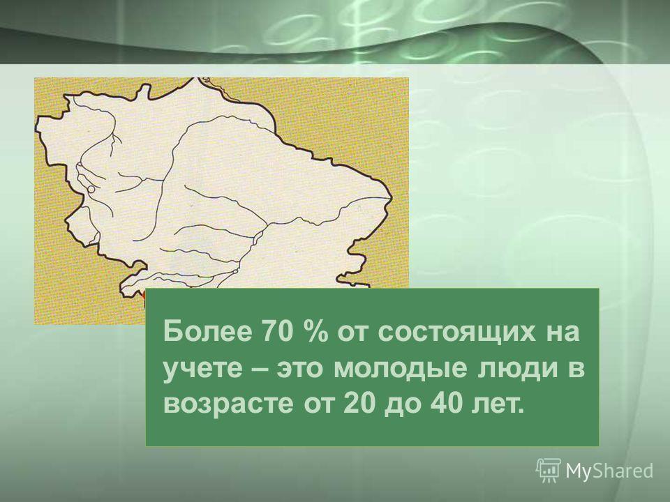 Более 70 % от состоящих на учете – это молодые люди в возрасте от 20 до 40 лет.